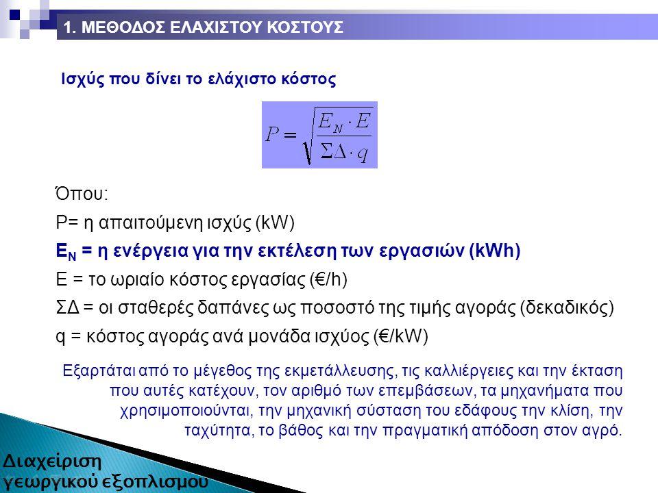 Ισχύς που δίνει το ελάχιστο κόστος Όπου: P= η απαιτούμενη ισχύς (kW) E N = η ενέργεια για την εκτέλεση των εργασιών (kWh) Ε = το ωριαίο κόστος εργασίας (€/h) ΣΔ = οι σταθερές δαπάνες ως ποσοστό της τιμής αγοράς (δεκαδικός) q = κόστος αγοράς ανά μονάδα ισχύος (€/kW) Εξαρτάται από το μέγεθος της εκμετάλλευσης, τις καλλιέργειες και την έκταση που αυτές κατέχουν, τον αριθμό των επεμβάσεων, τα μηχανήματα που χρησιμοποιούνται, την μηχανική σύσταση του εδάφους την κλίση, την ταχύτητα, το βάθος και την πραγματική απόδοση στον αγρό.