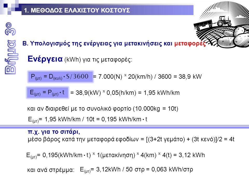 1. ΜΕΘΟΔΟΣ ΕΛΑΧΙΣΤΟΥ ΚΟΣΤΟΥΣ P (μτ) = D (κυλ) S/3600 Β.