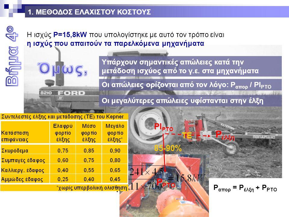 P έλξη PI PTO 85-90% ΤΕ Η ισχύς P=15,8kW που υπολογίστηκε με αυτό τον τρόπο είναι η ισχύς που απαιτούν τα παρελκόμενα μηχανήματα Υπάρχουν σημαντικές απώλειες κατά την μετάδοση ισχύος από το γ.ε.