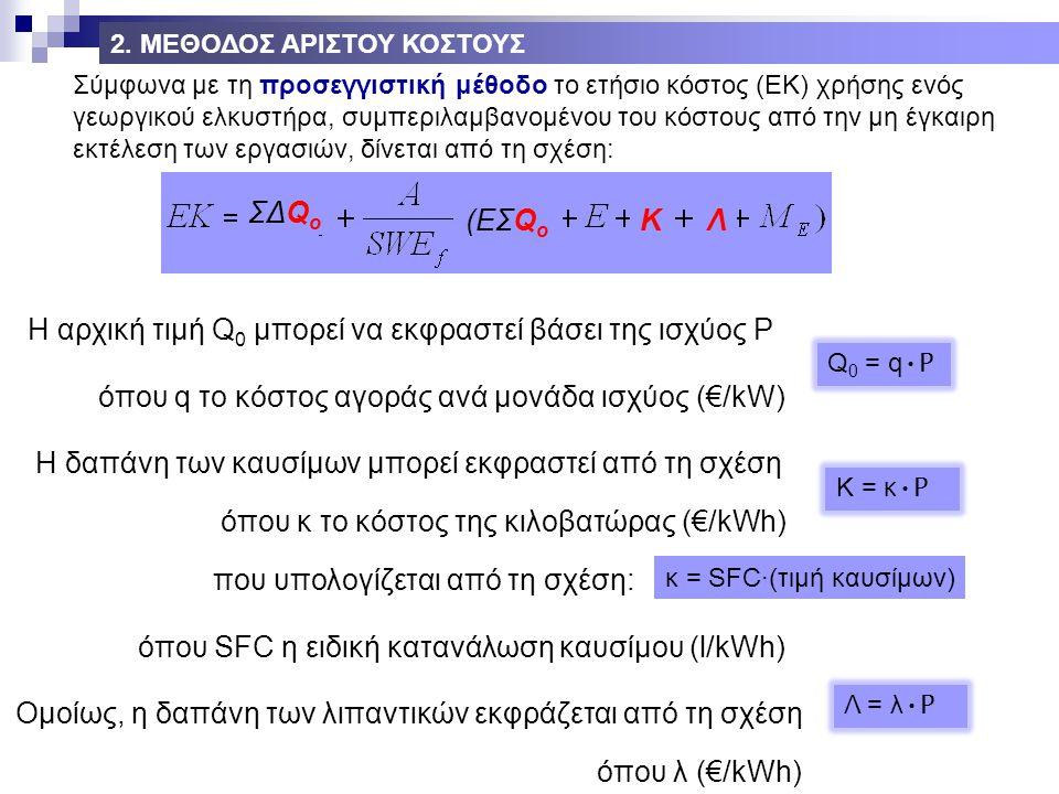 Η αρχική τιμή Q 0 μπορεί να εκφραστεί βάσει της ισχύος P Q 0 = q P όπου q το κόστος αγοράς ανά μονάδα ισχύος (€/kW) Η δαπάνη των καυσίμων μπορεί εκφραστεί από τη σχέση K = κ P όπου κ το κόστος της κιλοβατώρας (€/kWh) που υπολογίζεται από τη σχέση: κ = SFC·(τιμή καυσίμων) όπου SFC η ειδική κατανάλωση καυσίμου (l/kWh) ΣΔQ o (ΕΣQ o Κ Ομοίως, η δαπάνη των λιπαντικών εκφράζεται από τη σχέση Λ = λ P όπου λ (€/kWh) Λ Σύμφωνα με τη προσεγγιστική μέθοδο το ετήσιο κόστος (ΕΚ) χρήσης ενός γεωργικού ελκυστήρα, συμπεριλαμβανομένου του κόστους από την μη έγκαιρη εκτέλεση των εργασιών, δίνεται από τη σχέση: 2.