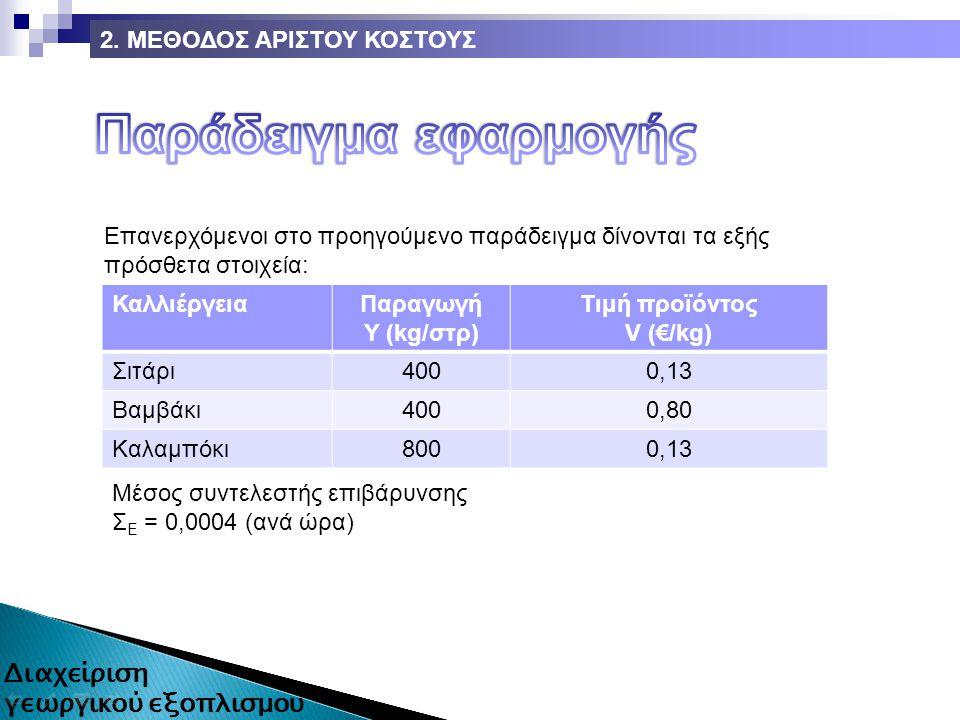 Επανερχόμενοι στο προηγούμενο παράδειγμα δίνονται τα εξής πρόσθετα στοιχεία: ΚαλλιέργειαΠαραγωγή Y (kg/στρ) Τιμή προϊόντος V (€/kg) Σιτάρι4000,13 Βαμβάκι4000,80 Καλαμπόκι8000,13 Μέσος συντελεστής επιβάρυνσης Σ Ε = 0,0004 (ανά ώρα) 2.
