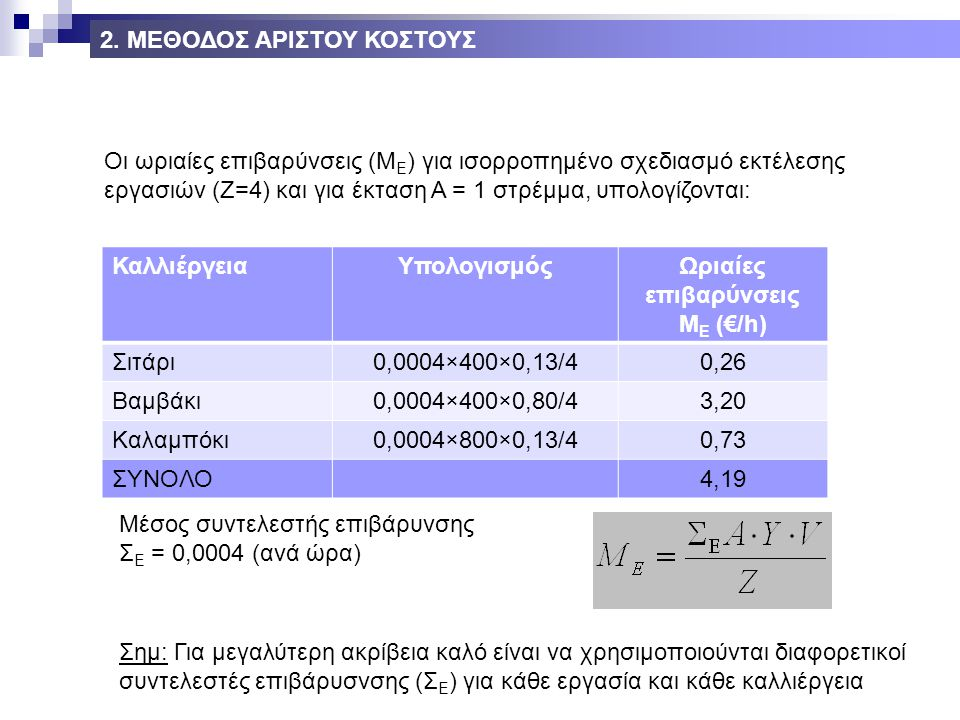 Οι ωριαίες επιβαρύνσεις (Μ Ε ) για ισορροπημένο σχεδιασμό εκτέλεσης εργασιών (Z=4) και για έκταση Α = 1 στρέμμα, υπολογίζονται: ΚαλλιέργειαΥπολογισμόςΩριαίες επιβαρύνσεις M E (€/h) Σιτάρι0,0004×400×0,13/40,26 Βαμβάκι0,0004×400×0,80/43,20 Καλαμπόκι0,0004×800×0,13/40,73 ΣΥΝΟΛΟ4,19 Μέσος συντελεστής επιβάρυνσης Σ Ε = 0,0004 (ανά ώρα) Σημ: Για μεγαλύτερη ακρίβεια καλό είναι να χρησιμοποιούνται διαφορετικοί συντελεστές επιβάρυσνσης (Σ Ε ) για κάθε εργασία και κάθε καλλιέργεια 2.