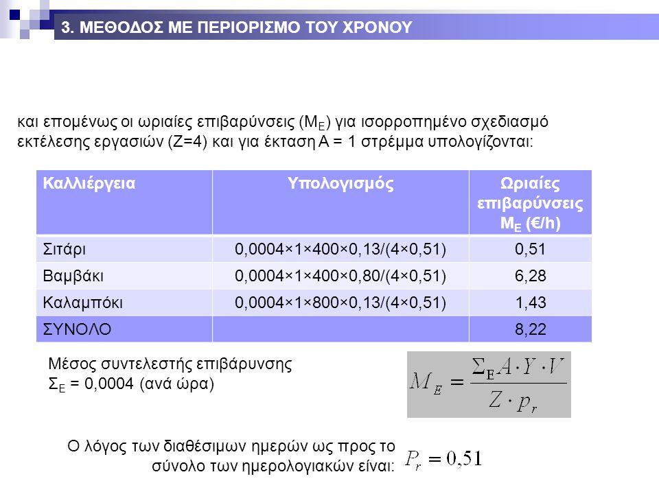 3. ΜΕΘΟΔΟΣ ΜΕ ΠΕΡΙΟΡΙΣΜΟ ΤΟΥ ΧΡΟΝΟΥ και επομένως οι ωριαίες επιβαρύνσεις (Μ Ε ) για ισορροπημένο σχεδιασμό εκτέλεσης εργασιών (Z=4) και για έκταση Α =
