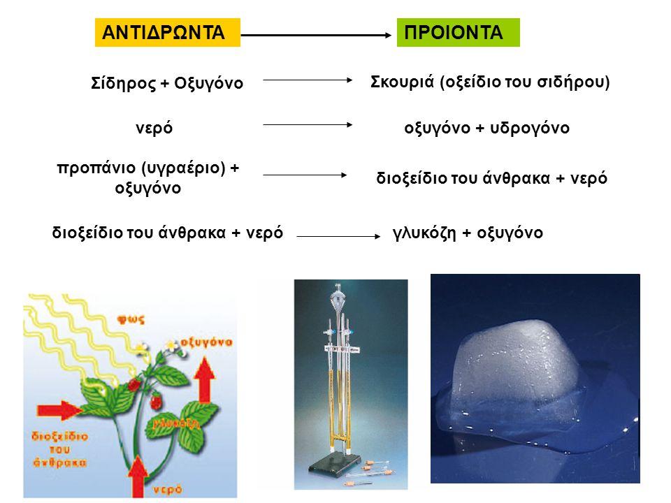 ΑΝΤΙΔΡΩΝΤΑΠΡΟΙΟΝΤΑ Σίδηρος + Οξυγόνο Σκουριά (οξείδιο του σιδήρου) νερόοξυγόνο + υδρογόνο προπάνιο (υγραέριο) + οξυγόνο διοξείδιο του άνθρακα + νερό γλυκόζη + οξυγόνο