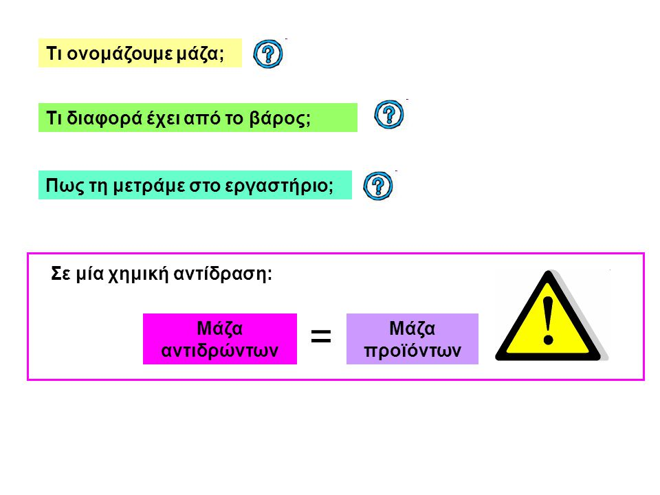 Τι ονομάζουμε μάζα; Τι διαφορά έχει από το βάρος; Πως τη μετράμε στο εργαστήριο; Σε μία χημική αντίδραση: Μάζα αντιδρώντων Μάζα προϊόντων =
