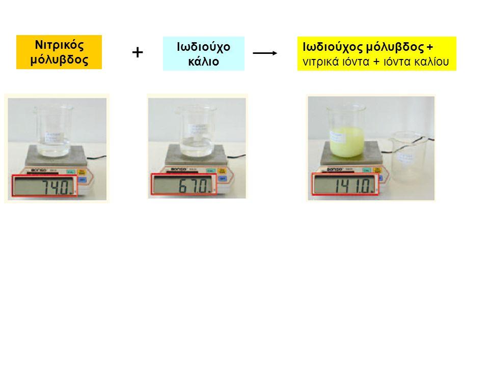 Ανθρακικό ασβέστιο (μάρμαρο) + Υδροχλωρικό οξύ διοξείδιο του άνθρακα + νερό + χλωριούχο ασβέστιο Αν τοποθετήσω το ποτήρι στη ζυγαριά, εκείνη θα δείχνει ότι η μάζα μειώνεται.
