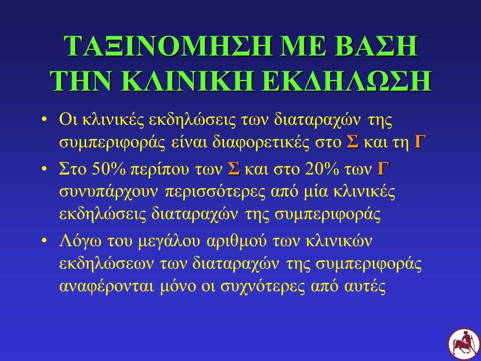 ΤΑΞΙΝΟΜΗΣΗ ΜΕ ΒΑΣΗ ΤΗΝ ΚΛΙΝΙΚΗ ΕΚΔΗΛΩΣΗ ΣΓΟι κλινικές εκδηλώσεις των διαταραχών της συμπεριφοράς είναι διαφορετικές στο Σ και τη Γ ΣΓΣτο 50% περίπου των Σ και στο 20% των Γ συνυπάρχουν περισσότερες από μία κλινικές εκδηλώσεις διαταραχών της συμπεριφοράς Λόγω του μεγάλου αριθμού των κλινικών εκδηλώσεων των διαταραχών της συμπεριφοράς αναφέρονται μόνο οι συχνότερες από αυτές