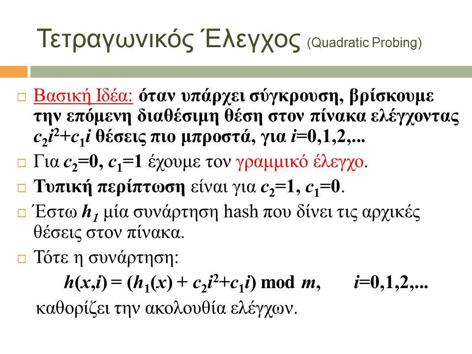  Βασική Ιδέα: όταν υπάρχει σύγκρουση, βρίσκουμε την επόμενη διαθέσιμη θέση στον πίνακα ελέγχοντας c 2 i 2 +c 1 i θέσεις πιο μπροστά, για i=0,1,2,...