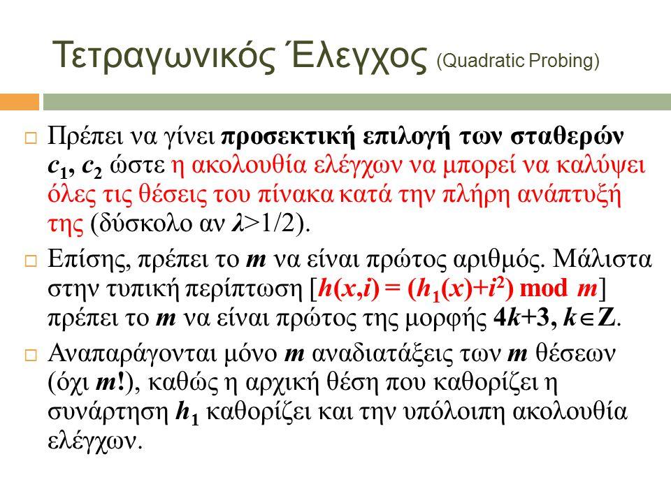 Τετραγωνικός Έλεγχος (Quadratic Probing)  Πρέπει να γίνει προσεκτική επιλογή των σταθερών c 1, c 2 ώστε η ακολουθία ελέγχων να μπορεί να καλύψει όλες τις θέσεις του πίνακα κατά την πλήρη ανάπτυξή της (δύσκολο αν λ>1/2).