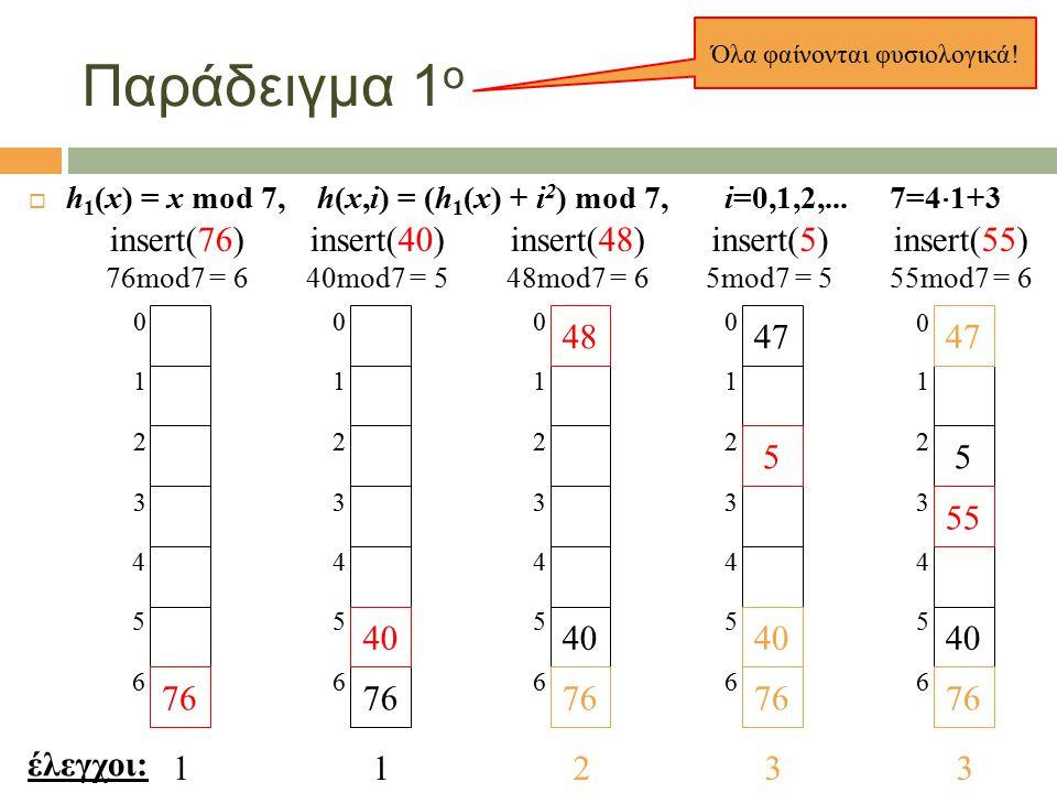 Παράδειγμα 1 ο  h 1 (x) = x mod 7, h(x,i) = (h 1 (x) + i 2 ) mod 7, i=0,1,2,... 7=4  1+3 έλεγχοι: 76 3 2 1 0 6 5 4 insert(76) 76mod7 = 6 1 76 3 2 1
