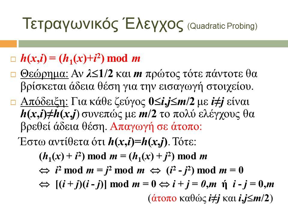 Τετραγωνικός Έλεγχος (Quadratic Probing)  h(x,i) = (h 1 (x)+i 2 ) mod m  Θεώρημα: Αν λ  1/2 και m πρώτος τότε πάντοτε θα βρίσκεται άδεια θέση για την εισαγωγή στοιχείου.