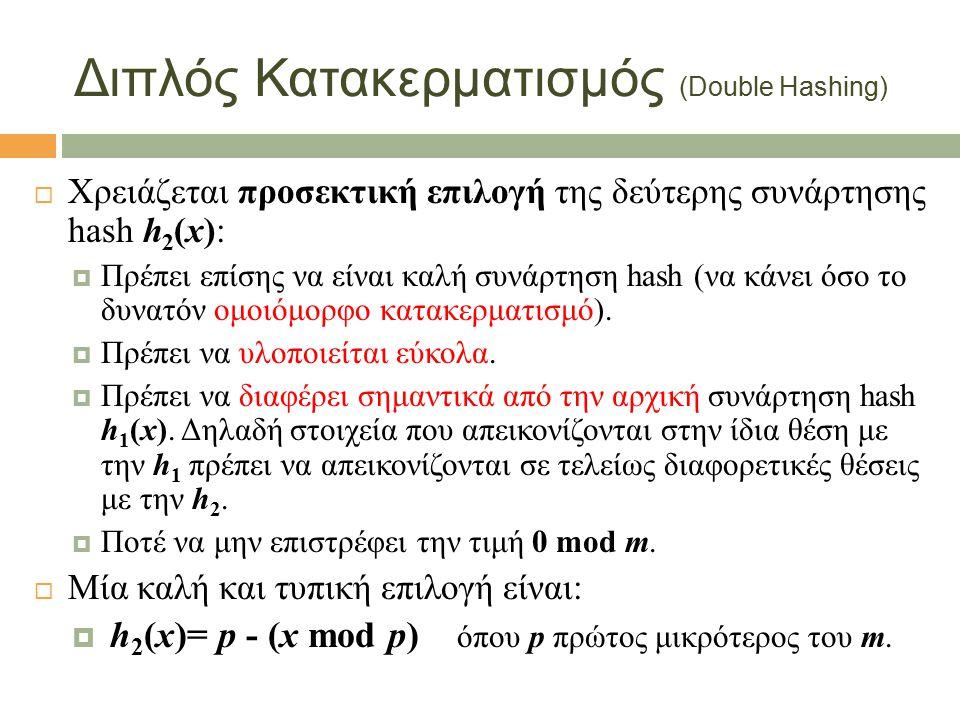 Διπλός Κατακερματισμός (Double Hashing)  Χρειάζεται προσεκτική επιλογή της δεύτερης συνάρτησης hash h 2 (x):  Πρέπει επίσης να είναι καλή συνάρτηση hash (να κάνει όσο το δυνατόν ομοιόμορφο κατακερματισμό).