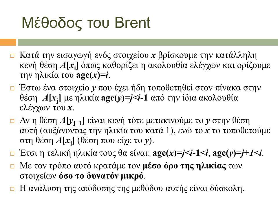 Μέθοδος του Brent  Κατά την εισαγωγή ενός στοιχείου x βρίσκουμε την κατάλληλη κενή θέση A[x i ] όπως καθορίζει η ακολουθία ελέγχων και ορίζουμε την ηλικία του age(x)=i.