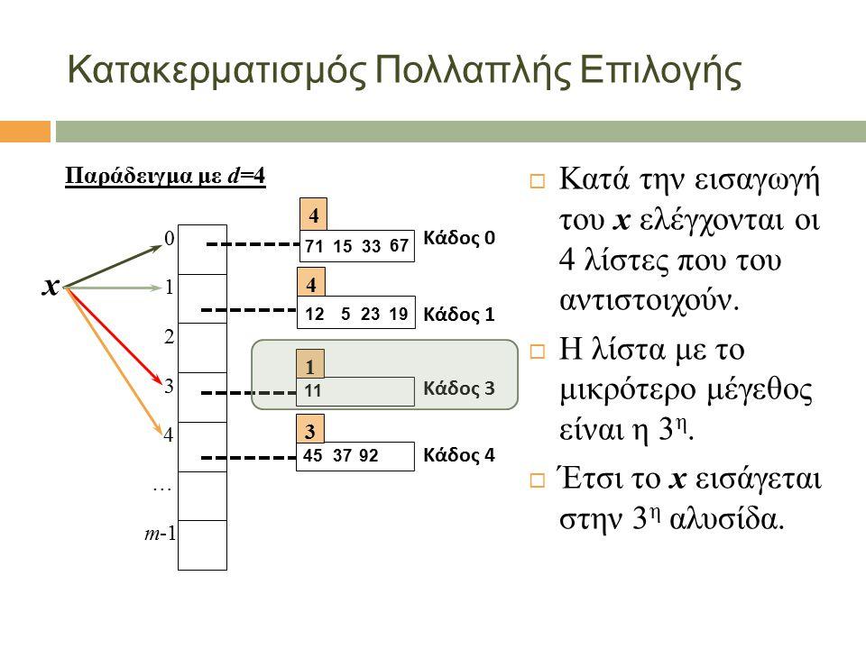 Κατακερματισμός Πολλαπλής Επιλογής  Κατά την εισαγωγή του x ελέγχονται οι 4 λίστες που του αντιστοιχούν.  Η λίστα με το μικρότερο μέγεθος είναι η 3