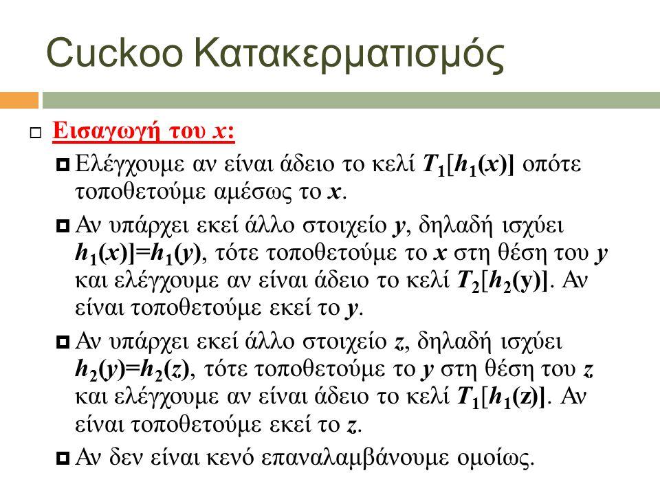 Cuckoo Κατακερματισμός  Εισαγωγή του x:  Ελέγχουμε αν είναι άδειο το κελί Τ 1 [h 1 (x)] οπότε τοποθετούμε αμέσως το x.  Αν υπάρχει εκεί άλλο στοιχε