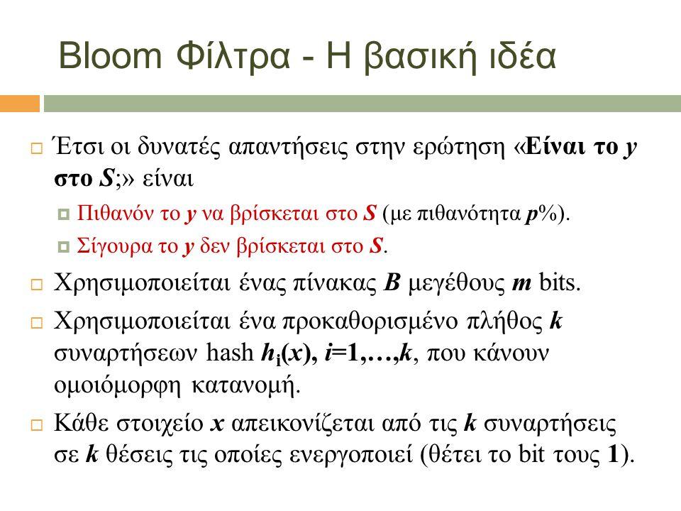 Bloom Φίλτρα - Η βασική ιδέα  Έτσι οι δυνατές απαντήσεις στην ερώτηση «Είναι το y στο S;» είναι  Πιθανόν το y να βρίσκεται στο S (με πιθανότητα p%).