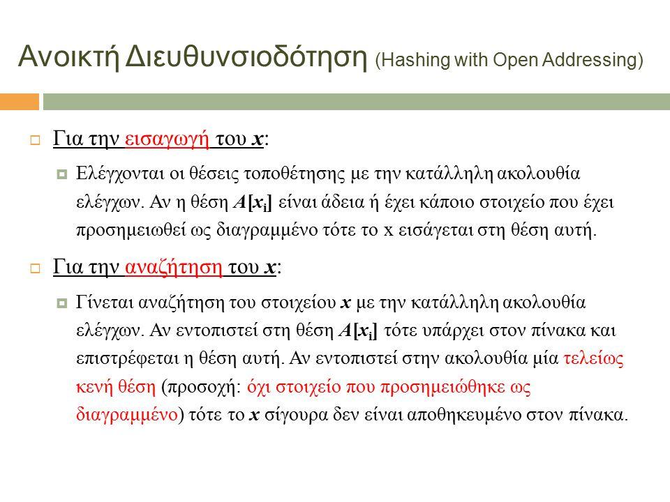 6 Ανοικτή Διευθυνσιοδότηση (Hashing with Open Addressing)  Για την εισαγωγή του x:  Ελέγχονται οι θέσεις τοποθέτησης με την κατάλληλη ακολουθία ελέγχων.