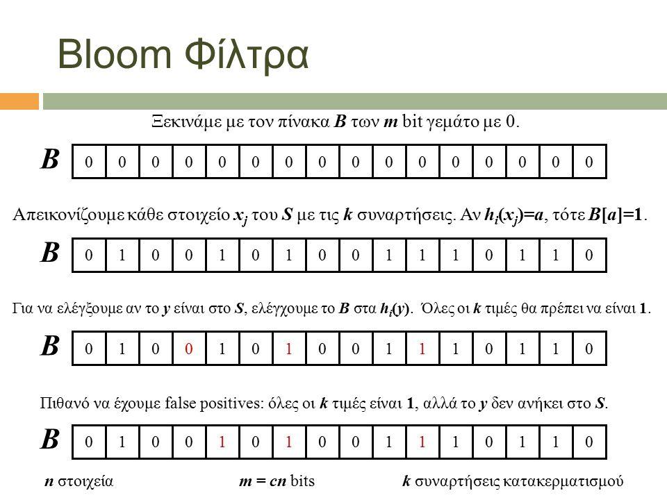Bloom Φίλτρα Ξεκινάμε με τον πίνακα Β των m bit γεμάτο με 0. Απεικονίζουμε κάθε στοιχείο x j του S με τις k συναρτήσεις. Αν h i (x j )=a, τότε B[a]=1.