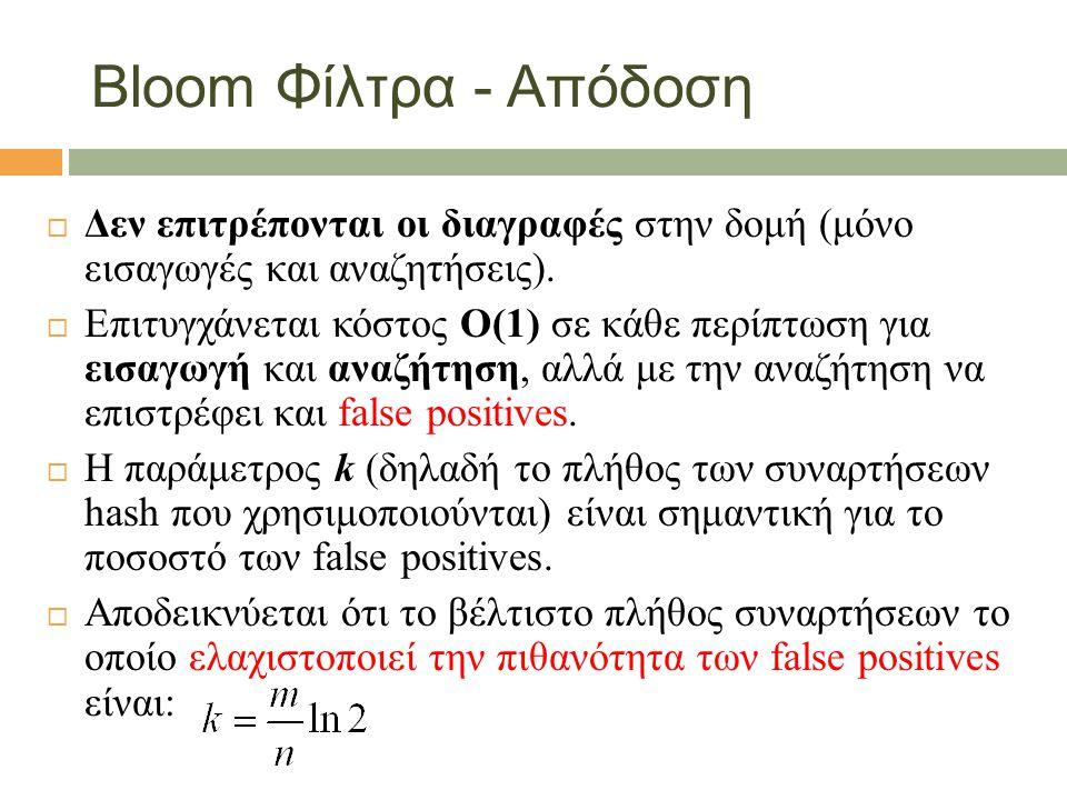 Bloom Φίλτρα - Απόδοση  Δεν επιτρέπονται οι διαγραφές στην δομή (μόνο εισαγωγές και αναζητήσεις).  Επιτυγχάνεται κόστος Ο(1) σε κάθε περίπτωση για ε