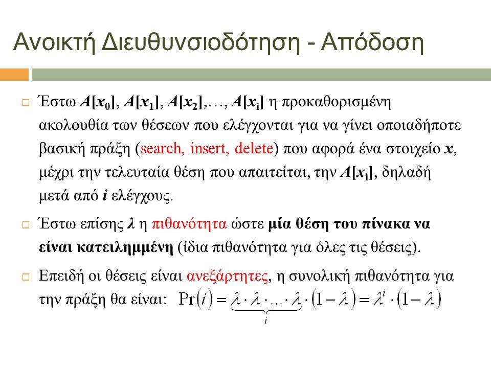 9 Ανοικτή Διευθυνσιοδότηση - Απόδοση  Έστω A[x 0 ], A[x 1 ], A[x 2 ],…, A[x i ] η προκαθορισμένη ακολουθία των θέσεων που ελέγχονται για να γίνει οποιαδήποτε βασική πράξη (search, insert, delete) που αφορά ένα στοιχείο x, μέχρι την τελευταία θέση που απαιτείται, την A[x i ], δηλαδή μετά από i ελέγχους.