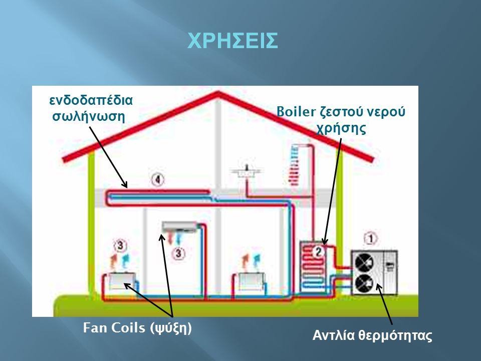 Αντλία θερμότητας Boiler ζεστού νερού χρήσης Fan Coils ( ψύξη ) ενδοδαπέδια σωλήνωση ΧΡΗΣΕΙΣ