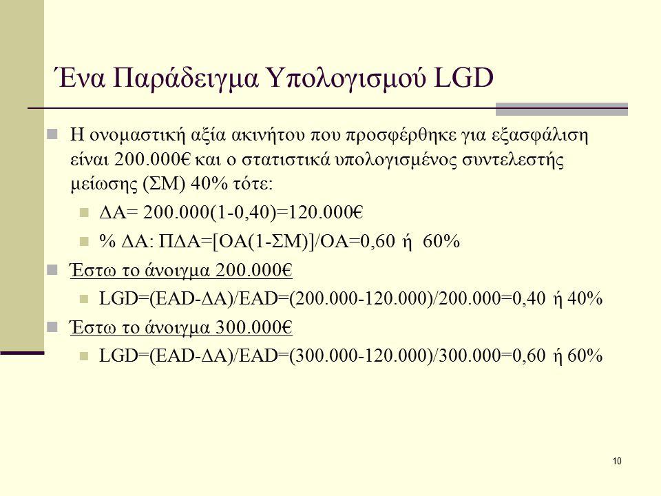 10 Ένα Παράδειγμα Υπολογισμού LGD Η ονομαστική αξία ακινήτου που προσφέρθηκε για εξασφάλιση είναι 200.000€ και ο στατιστικά υπολογισμένος συντελεστής