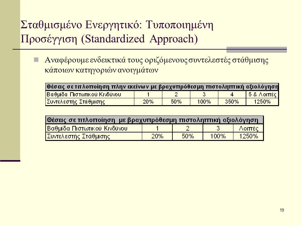 19 Αναφέρουμε ενδεικτικά τους οριζόμενους συντελεστές στάθμισης κάποιων κατηγοριών ανοιγμάτων Σταθμισμένο Ενεργητικό: Τυποποιημένη Προσέγγιση (Standar