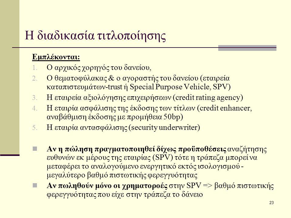 23 Η διαδικασία τιτλοποίησης Εμπλέκονται: 1. Ο αρχικός χορηγός του δανείου, 2. Ο θεματοφύλακας & ο αγοραστής του δανείου (εταιρεία καταπιστευμάτων-tru