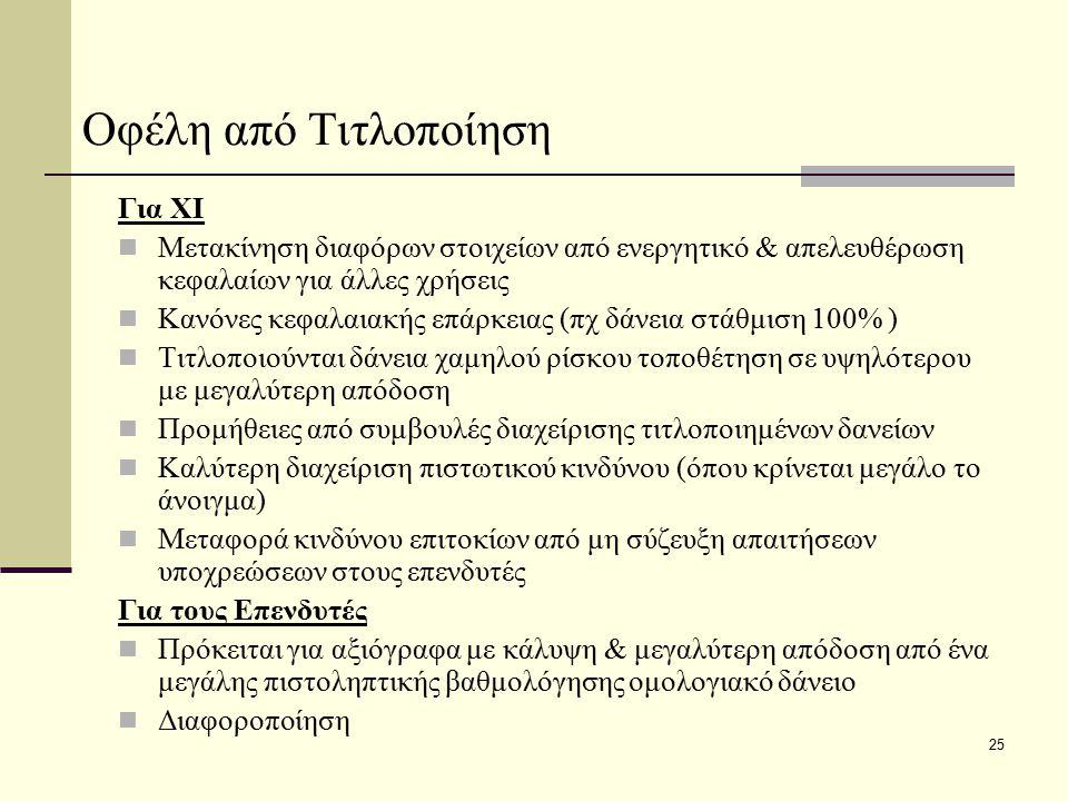 25 Οφέλη από Τιτλοποίηση Για ΧΙ Μετακίνηση διαφόρων στοιχείων από ενεργητικό & απελευθέρωση κεφαλαίων για άλλες χρήσεις Κανόνες κεφαλαιακής επάρκειας