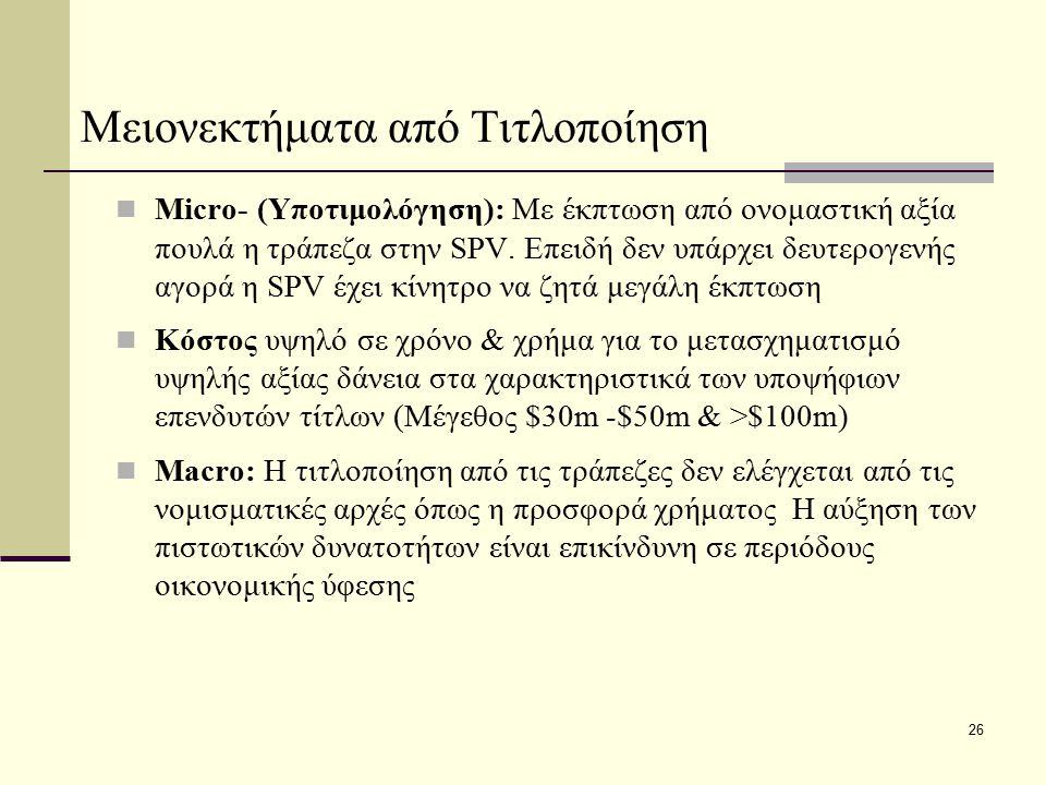 26 Μειονεκτήματα από Τιτλοποίηση Micro- (Υποτιμολόγηση): Με έκπτωση από ονομαστική αξία πουλά η τράπεζα στην SPV. Επειδή δεν υπάρχει δευτερογενής αγορ