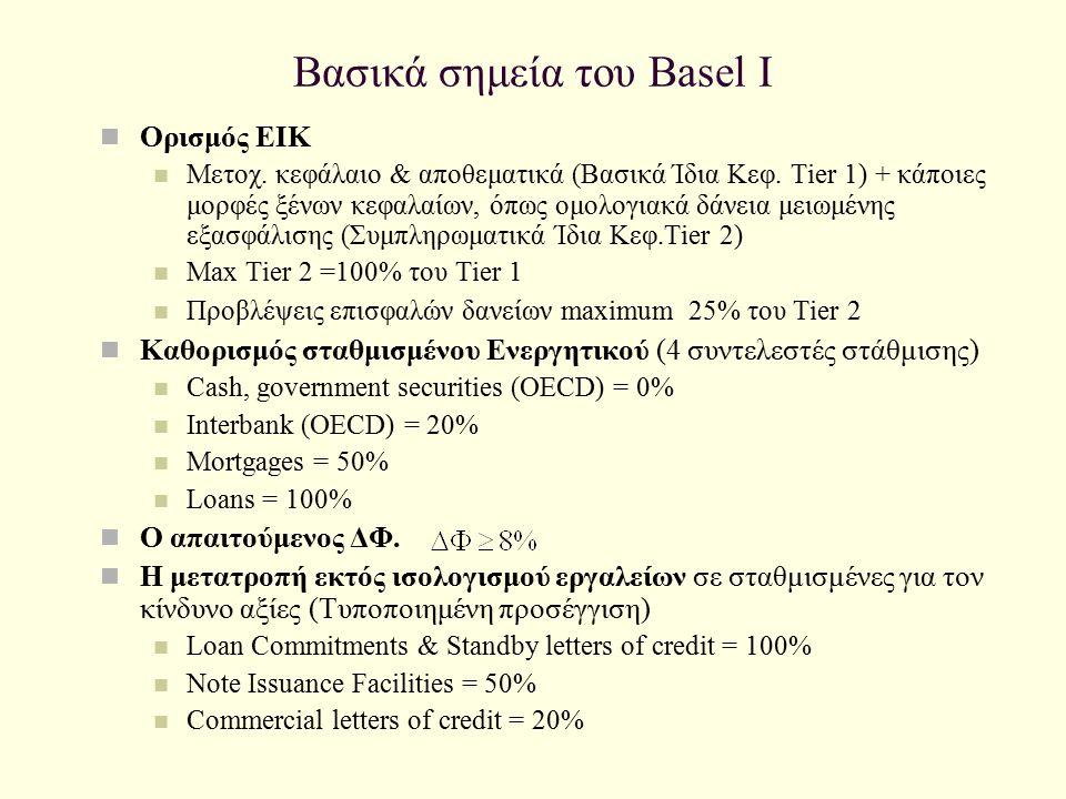 Βασικά σημεία του Basel Ι Ορισμός ΕΙΚ Μετοχ. κεφάλαιο & αποθεματικά (Βασικά Ίδια Κεφ. Tier 1) + κάποιες μορφές ξένων κεφαλαίων, όπως ομολογιακά δάνεια