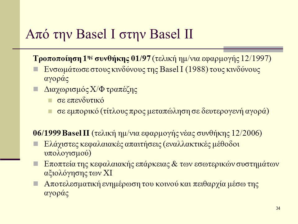 34 Από την Basel I στην Basel II Τροποποίηση 1 ης συνθήκης 01/97 (τελική ημ/νια εφαρμογής 12/1997) Ενσωμάτωσε στους κινδύνους της Basel I (1988) τους