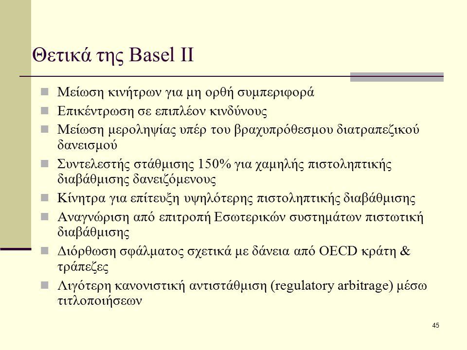 45 Θετικά της Basel II Μείωση κινήτρων για μη ορθή συμπεριφορά Επικέντρωση σε επιπλέον κινδύνους Μείωση μεροληψίας υπέρ του βραχυπρόθεσμου διατραπεζικ
