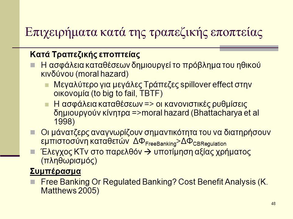 48 Επιχειρήματα κατά της τραπεζικής εποπτείας Κατά Τραπεζικής εποπτείας Η ασφάλεια καταθέσεων δημιουργεί το πρόβλημα του ηθικού κινδύνου (moral hazard