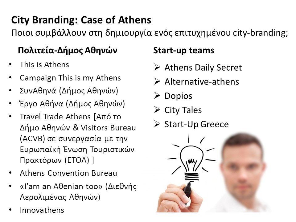 City Branding: Case of Athens Ποιοι συμβάλλουν στη δημιουργία ενός επιτυχημένου city-branding; Grass-roots teams in Athens GloVo Volunteering Orange Grove Atenistas Μεγάλοι Οργανισμοί-Ιδρύματα  TAF / the Art Foundation  «Re-think-Athens, Ξανά-σκέψου την Αθήνα» (Ίδρυμα Ωνάσης )  Strange cities: Athens (Ίδρυμα Ωνάσης)  Neon (πρωτοβουλία του Δημήτρη Δασκαλόπουλου)  Ίδρυμα Σταύρος Νιάρχος