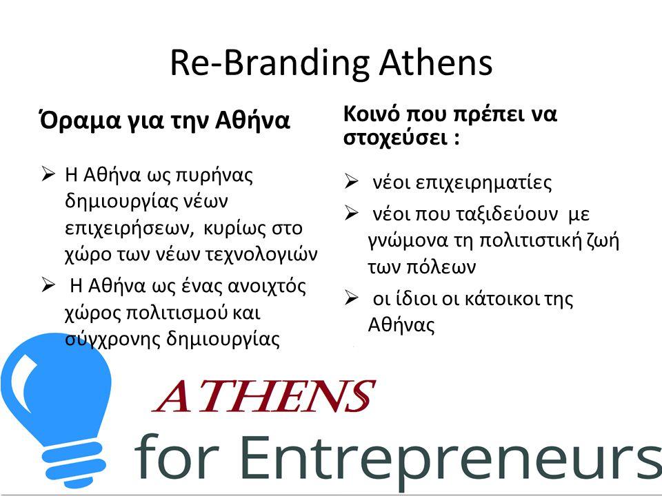 A+thens To Α+hens θα είναι ένα πρόγραμμα που στοχεύει στη προσέλκυση νέων επιχειρηματιών και επιστημόνων που θα δραστηριοποιούνται στο κεντρικό τομέα των Αθηνών.