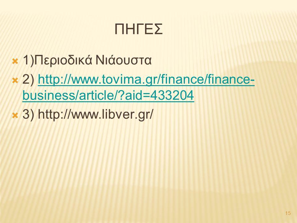 ΠΗΓΕΣ  1)Περιοδικά Νιάουστα  2) http://www.tovima.gr/finance/finance- business/article/?aid=433204http://www.tovima.gr/finance/finance- business/art