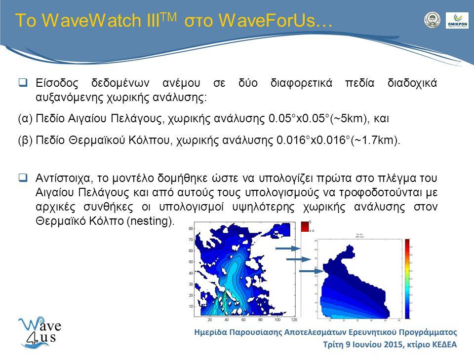 To WaveWatch III TM στο WaveForUs…  Είσοδος δεδομένων ανέμου σε δύο διαφορετικά πεδία διαδοχικά αυξανόμενης χωρικής ανάλυσης: (α) Πεδίο Αιγαίου Πελάγ
