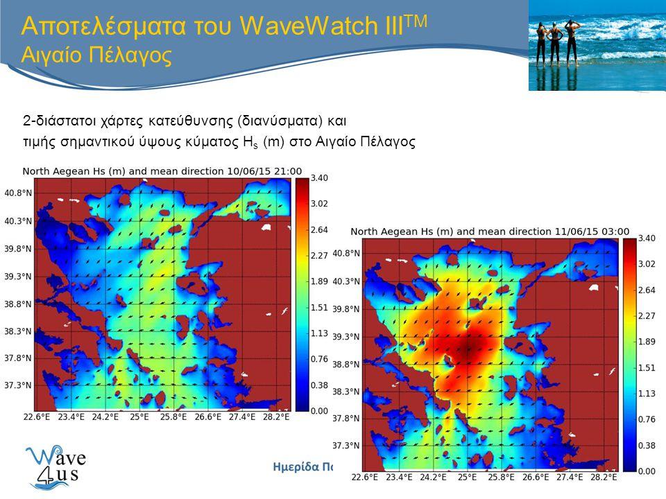 Αποτελέσματα του WaveWatch III TM Αιγαίο Πέλαγος 2-διάστατοι χάρτες κατεύθυνσης (διανύσματα) και τιμής σημαντικού ύψους κύματος H s (m) στο Αιγαίο Πέλ