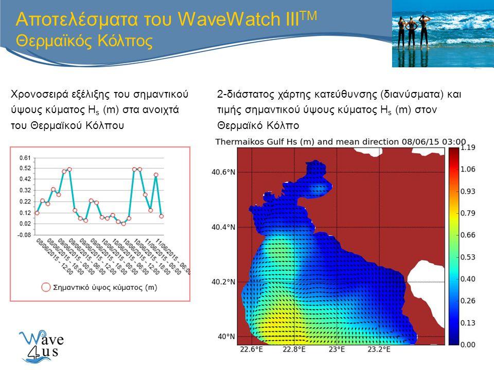 Αποτελέσματα του WaveWatch III TM Θερμαϊκός Κόλπος Χρονοσειρά εξέλιξης του σημαντικού ύψους κύματος H s (m) στα ανοιχτά του Θερμαϊκού Κόλπου 2-διάστατ
