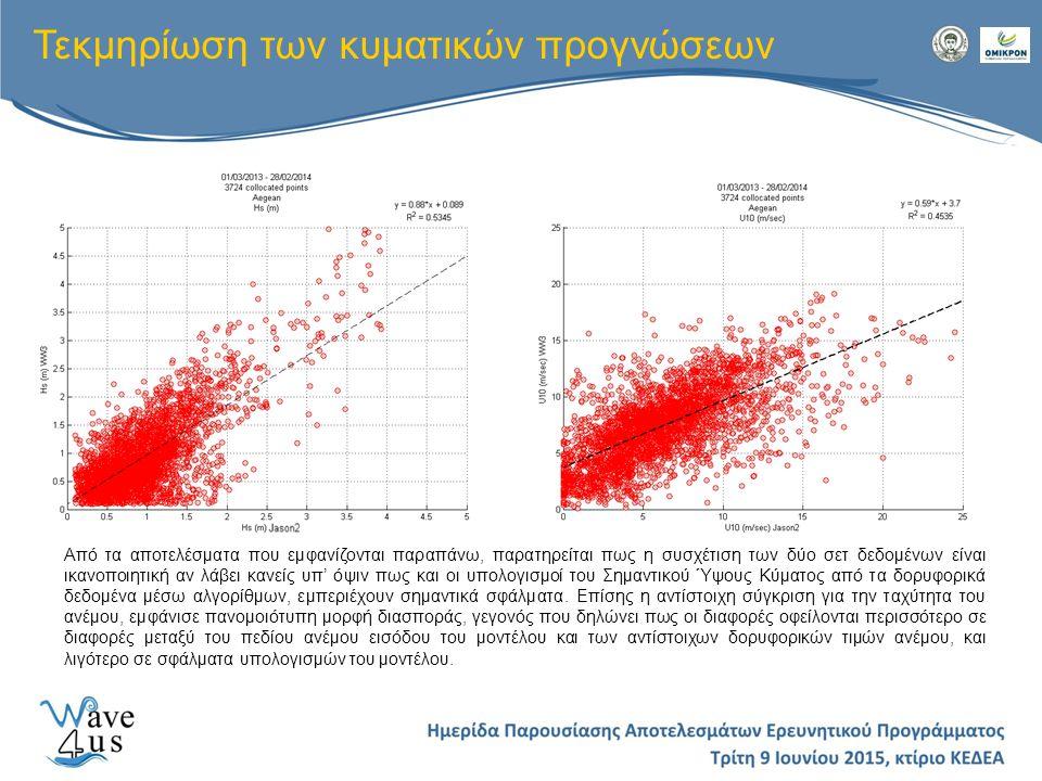Από τα αποτελέσματα που εμφανίζονται παραπάνω, παρατηρείται πως η συσχέτιση των δύο σετ δεδομένων είναι ικανοποιητική αν λάβει κανείς υπ' όψιν πως και