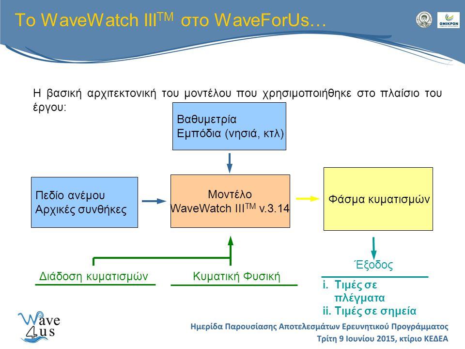 Η βασική αρχιτεκτονική του μοντέλου που χρησιμοποιήθηκε στο πλαίσιο του έργου: To WaveWatch III TM στο WaveForUs… Βαθυμετρία Εμπόδια (νησιά, κτλ) Μοντ
