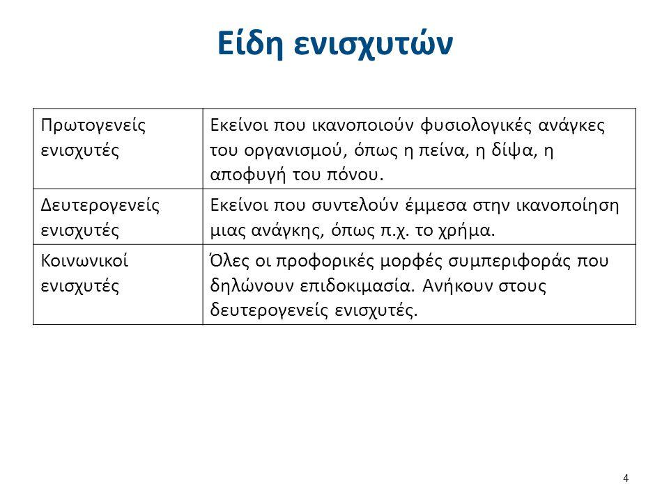 Διαφορές κλασικής και συντελεστικής εξάρτησης Κλασική εξάρτηση 5 Έχουμε παθητική συμμετοχή του οργανισμού.