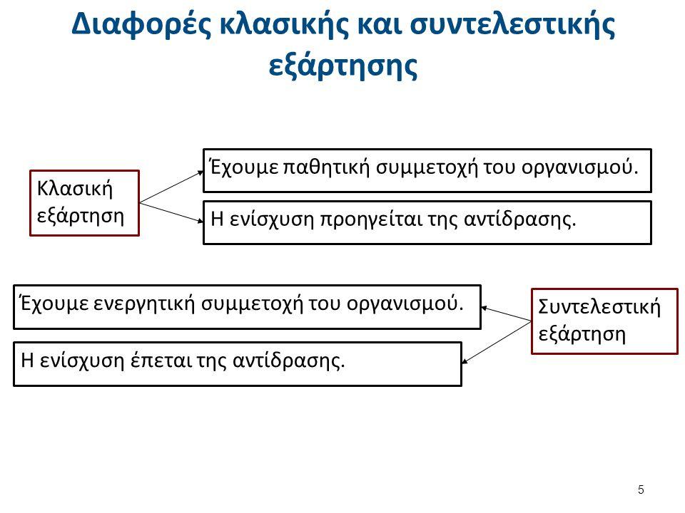 Διαφορές κλασικής και συντελεστικής εξάρτησης Κλασική εξάρτηση 5 Έχουμε παθητική συμμετοχή του οργανισμού. Η ενίσχυση προηγείται της αντίδρασης. Συντε