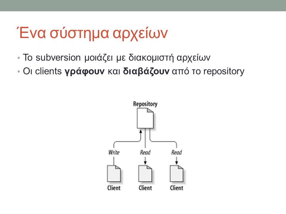 Ένα σύστημα αρχείων Το subversion μοιάζει με διακομιστή αρχείων Οι clients γράφουν και διαβάζουν από το repository
