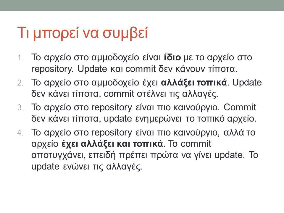 Τι μπορεί να συμβεί 1. Το αρχείο στο αμμοδοχείο είναι ίδιο με το αρχείο στο repository. Update και commit δεν κάνουν τίποτα. 2. Το αρχείο στο αμμοδοχε