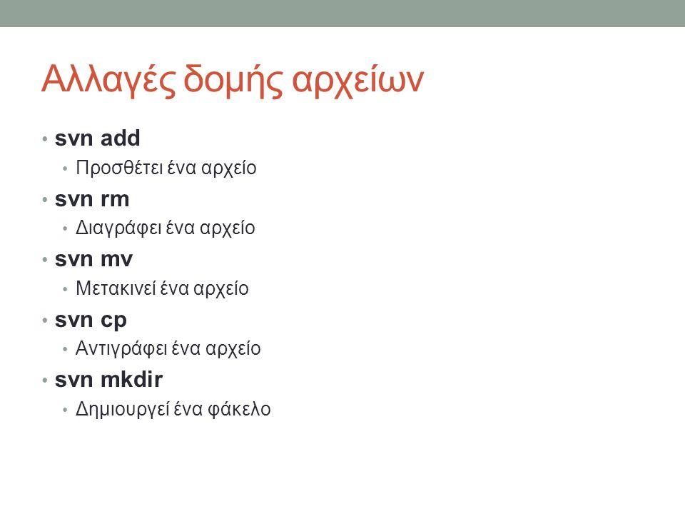 Αλλαγές δομής αρχείων svn add Προσθέτει ένα αρχείο svn rm Διαγράφει ένα αρχείο svn mv Μετακινεί ένα αρχείο svn cp Αντιγράφει ένα αρχείο svn mkdir Δημιουργεί ένα φάκελο