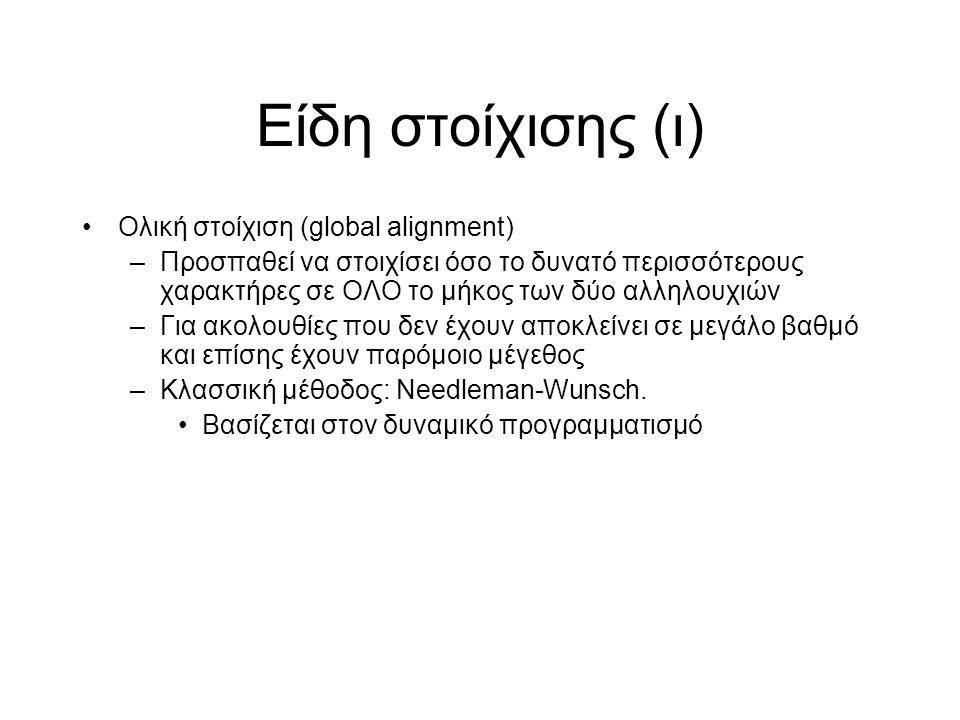Είδη στοίχισης (ι) Ολική στοίχιση (global alignment) –Προσπαθεί να στοιχίσει όσο το δυνατό περισσότερους χαρακτήρες σε ΟΛΟ το μήκος των δύο αλληλουχιώ