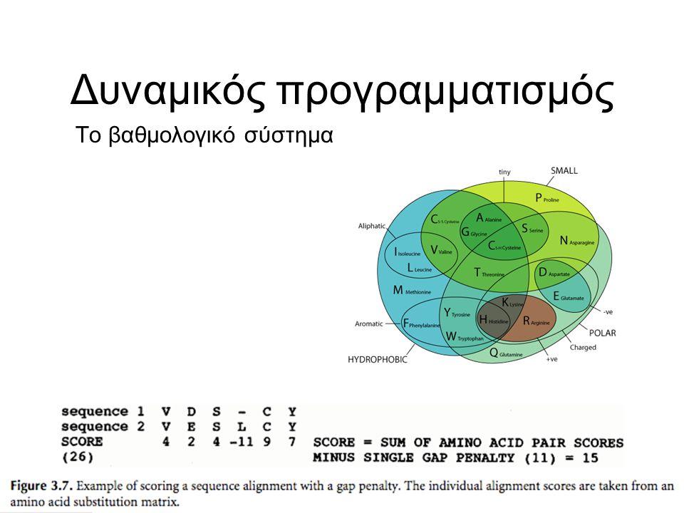 Δυναμικός προγραμματισμός Το βαθμολογικό σύστημα