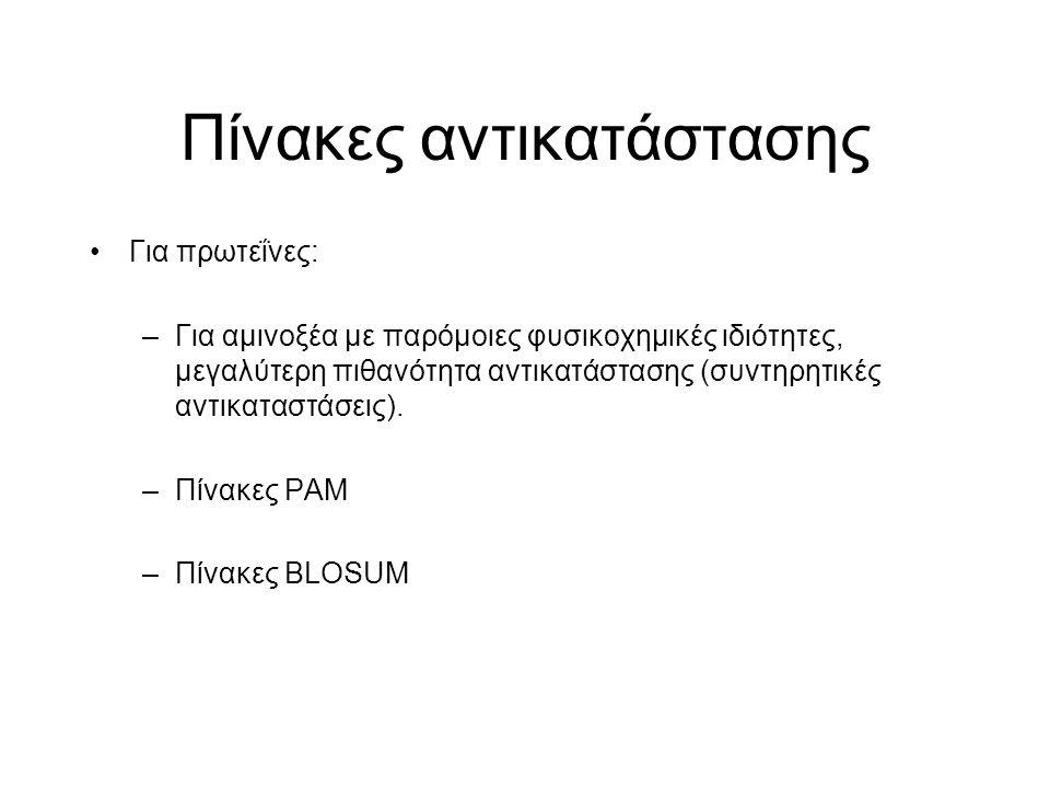 Πίνακες αντικατάστασης Για πρωτεΐνες: –Για αμινοξέα με παρόμοιες φυσικοχημικές ιδιότητες, μεγαλύτερη πιθανότητα αντικατάστασης (συντηρητικές αντικατασ